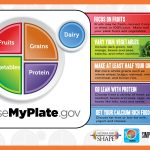 Promoción de las frutas y verduras con el argumento de la salud