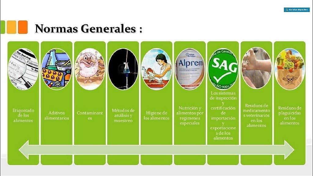 Codex Alimentarius. Imagen FAO