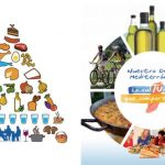 Nuestra Dieta Mediterránea