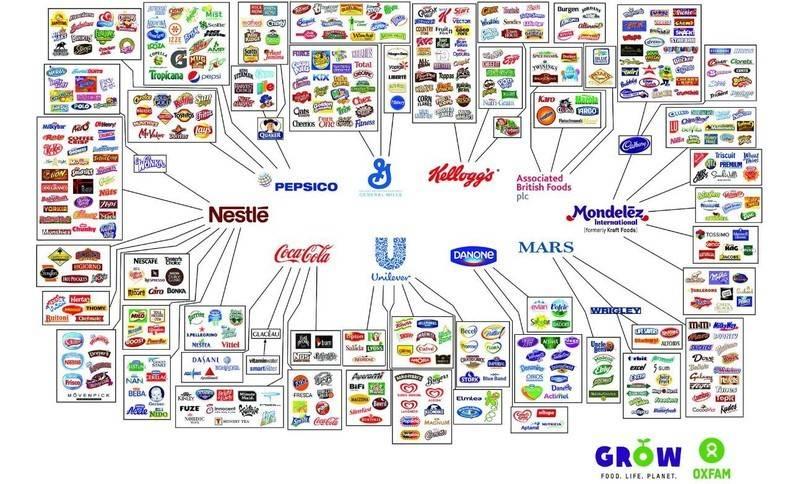 La legislación europea favorece, voluntaria o involuntariamente, a las multinacionales de la alimentación