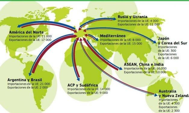 La agroalimentaria es la principal actividad de la industria española