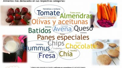 Muchas Frutas y hortalizas son snacks