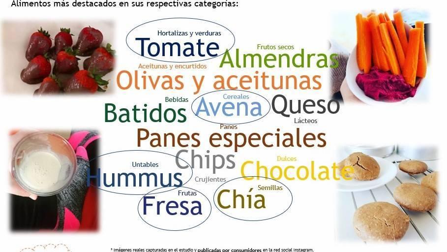 El consumidor moderno se vuelca a los alimentos vegetales