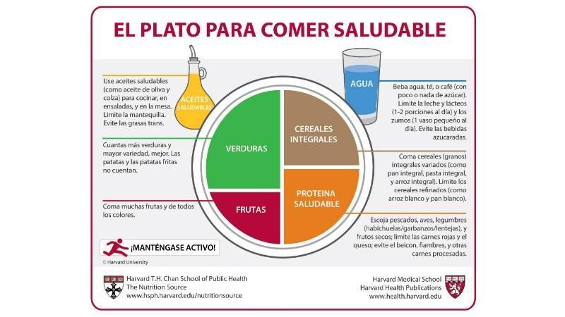 Decálogos hortícolas y nutricionales