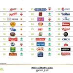 Las marcas en los comercios de frutas y hortalizas